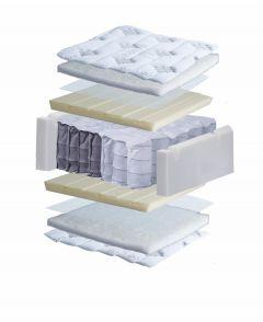 Ανατομικά Στρώματα Body Flex Visco Memory Foam