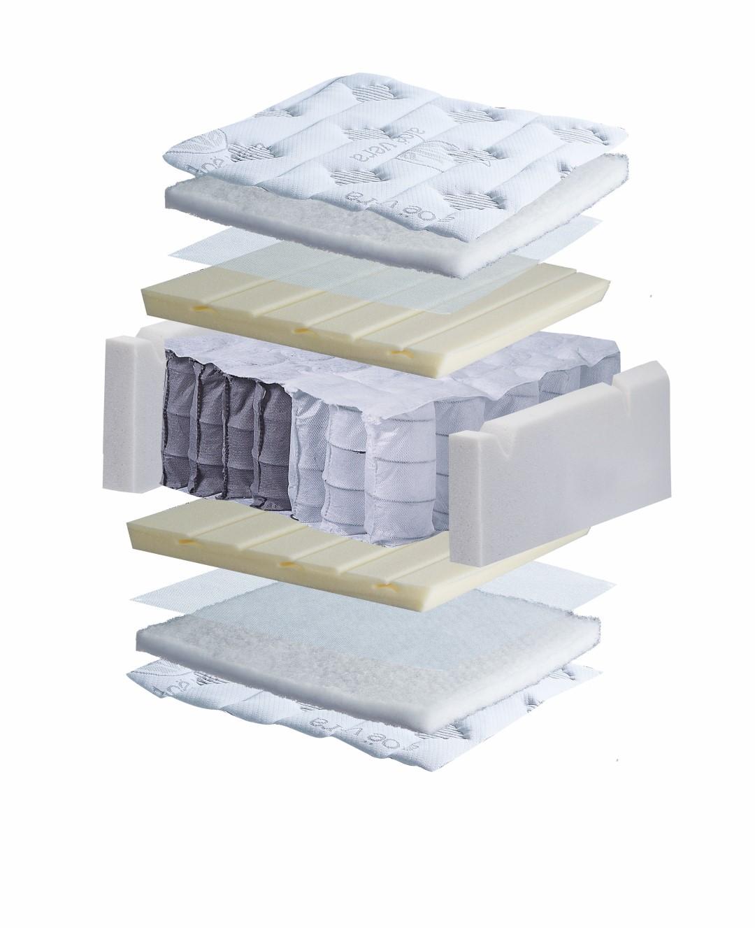body-flex-viskomemory-foam-Large.jpg